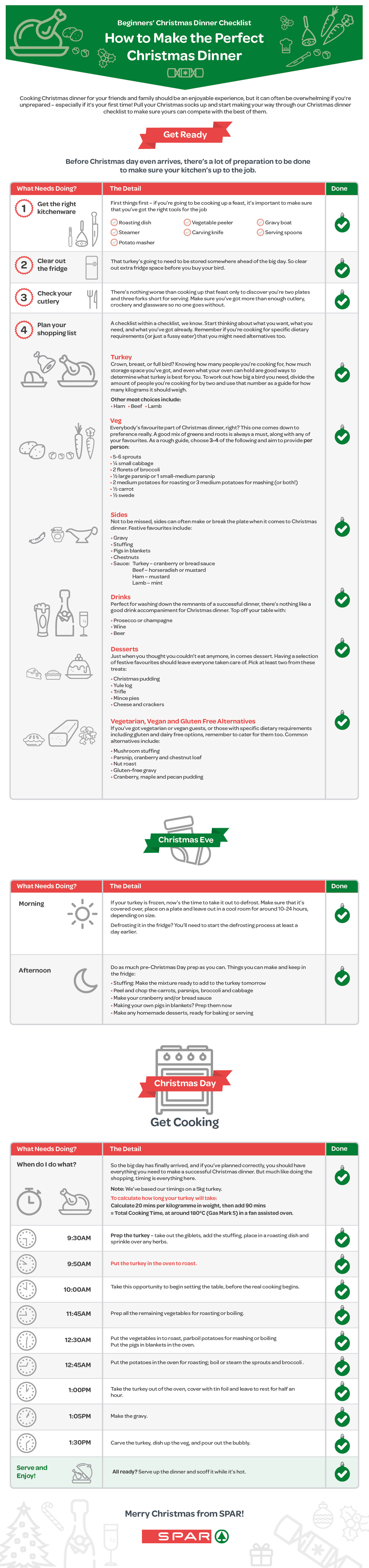 Click To Download The Perfect Christmas Dinner Checklist  Christmas Preparation Checklist