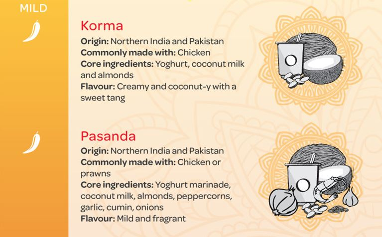 Download The Ultimate Indian Curries List